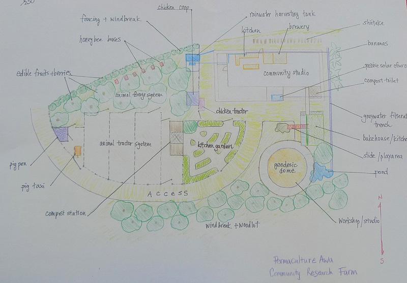 パーマカルチャー安房に着手する前にフィルさんが描いた全体像のデザイン(設計)